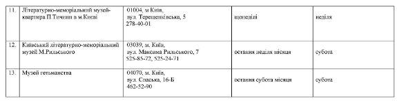 В які дні у музеях та театрах Києва вхід безкоштовний (ГРАФІК) - фото 4