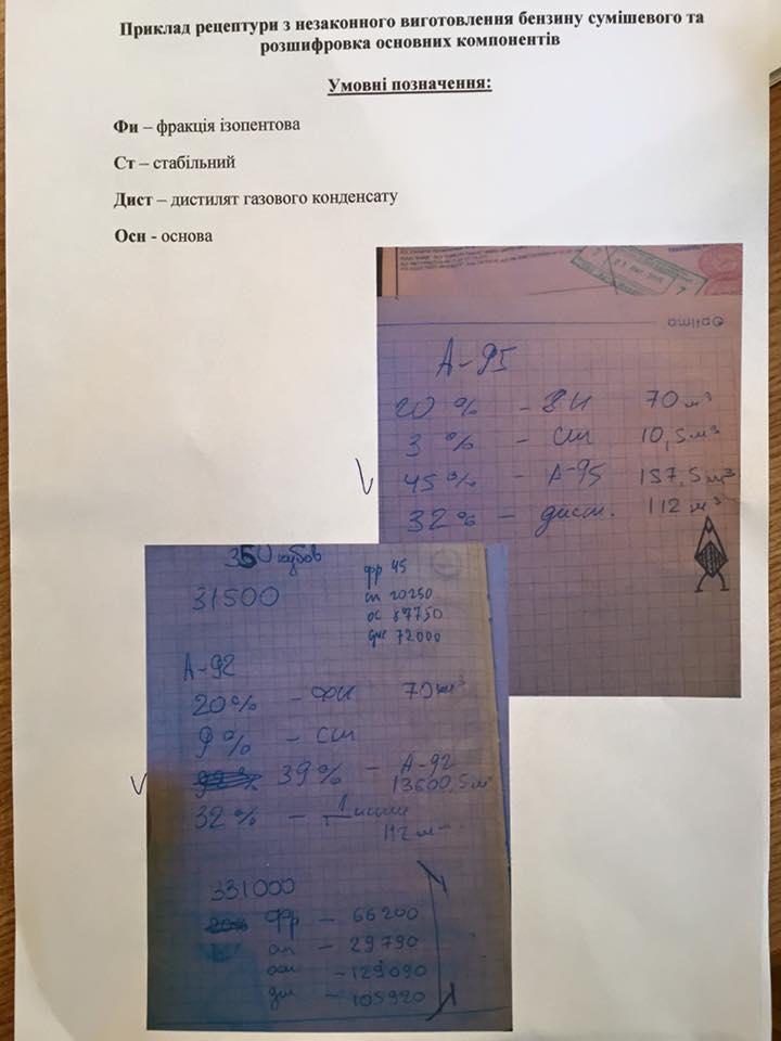 """Бензин """"бадяжать"""": Яценюк наказав перевірити основні АЗС (ДОКУМЕНТ) - фото 1"""
