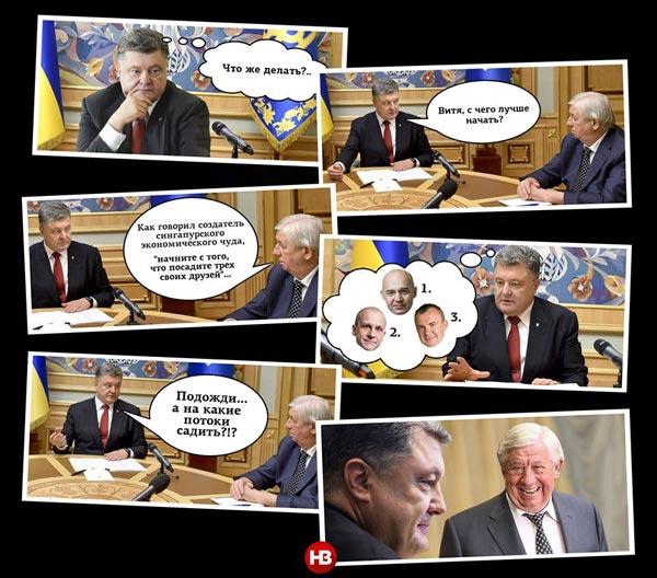 Як позбутися глистів за допомогою МВФ і розбагатіти як Білл Гейтс та Стів Джобс - фото 7