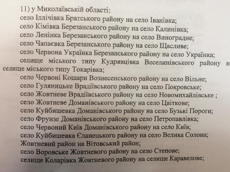 На Миколаївщині перейменують 41 село та селище - фото 2
