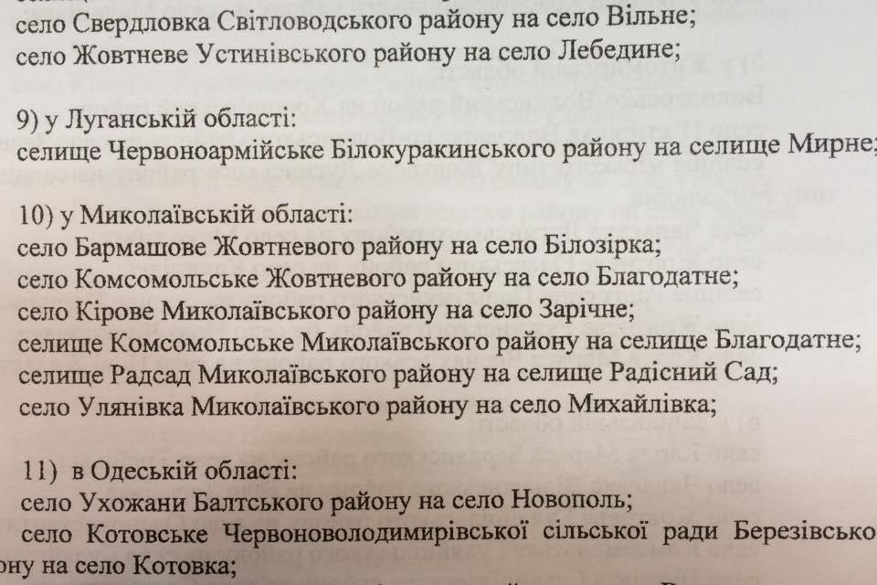 На Миколаївщині перейменують 41 село та селище - фото 4