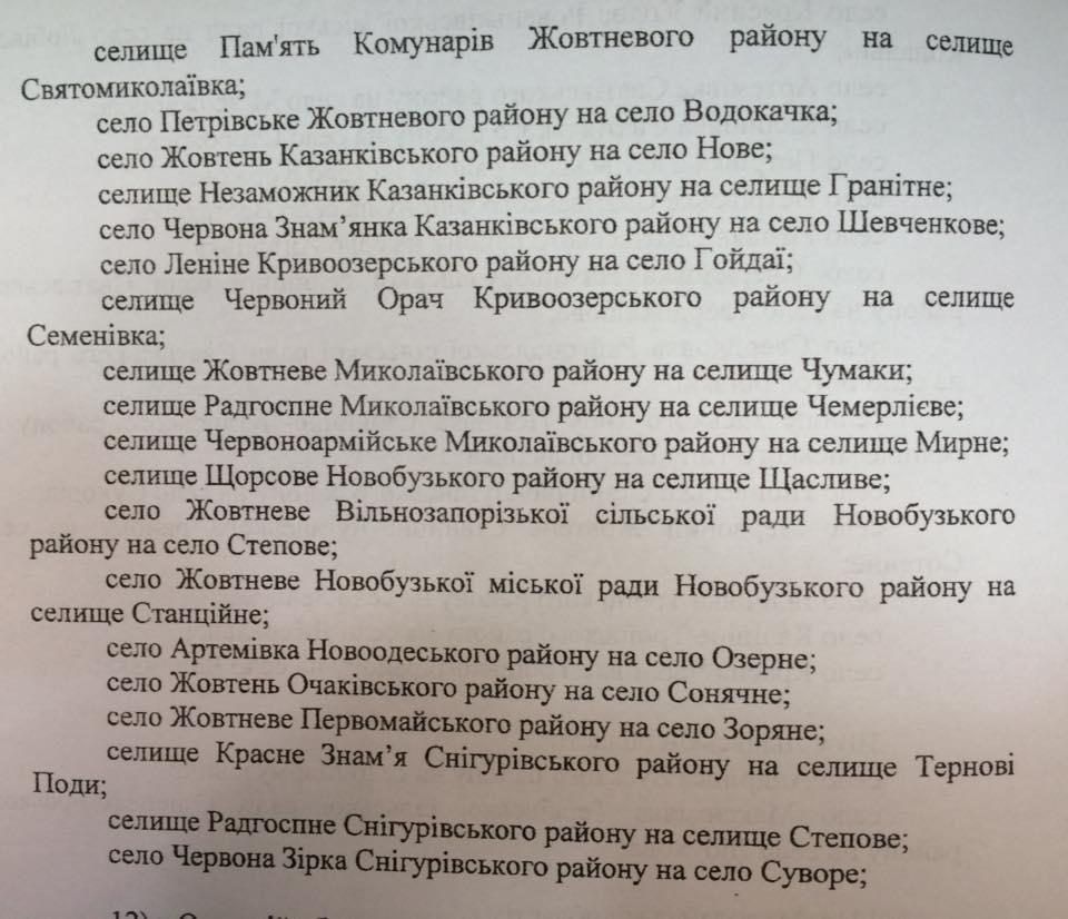 На Миколаївщині перейменують 41 село та селище - фото 3