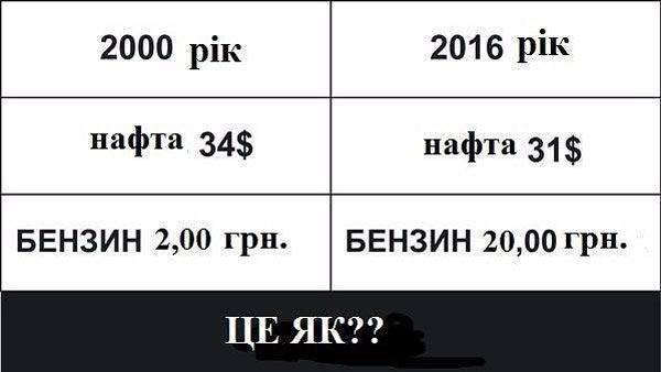 """Нове міністерство """"Європісня-2017"""" та як пишеться email Нацбанка   - фото 5"""