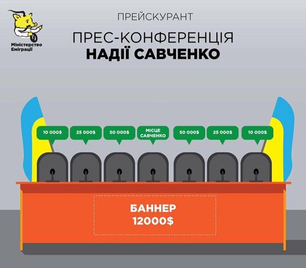 Прейскурант прес-конференції Надії Савченко та коли Тимошенко поїде на фронт - фото 4