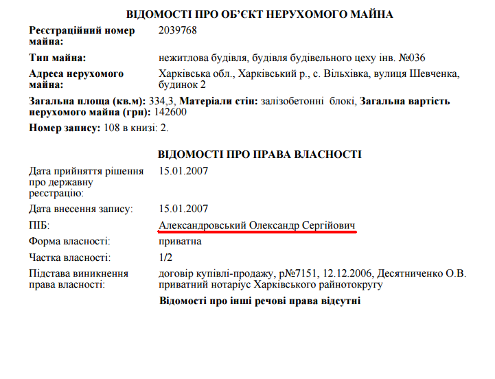Головна комуністка Харкова переписала майно партії на організацію сина - фото 3