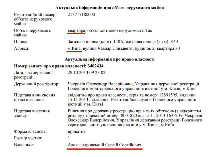 Головна комуністка Харкова переписала майно партії на організацію сина - фото 1