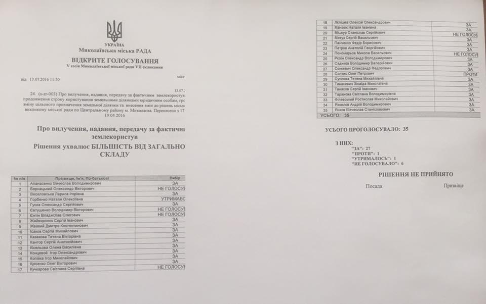 """Радник мера Миколаєва показав, як """"опоблоківці"""" провалили голосуванння за земельні питання"""