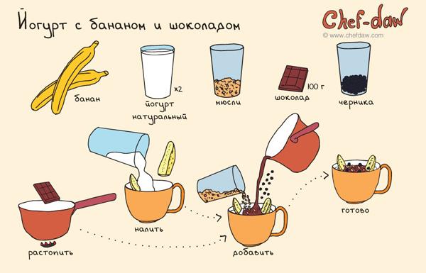 Щи из свежей капусты рецепт на 1 порцию