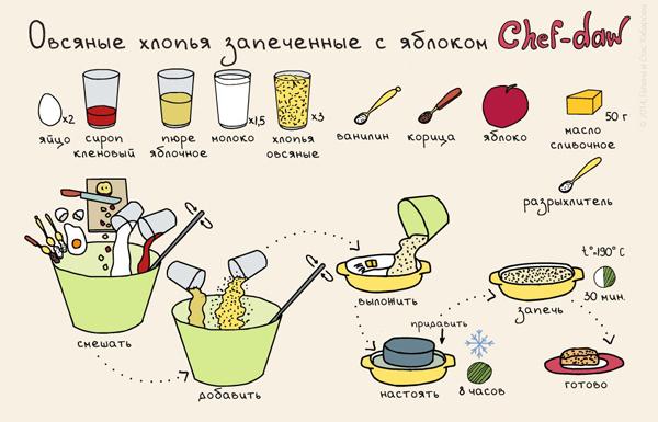 Десерты в микроволновке быстро и вкусно рецепты