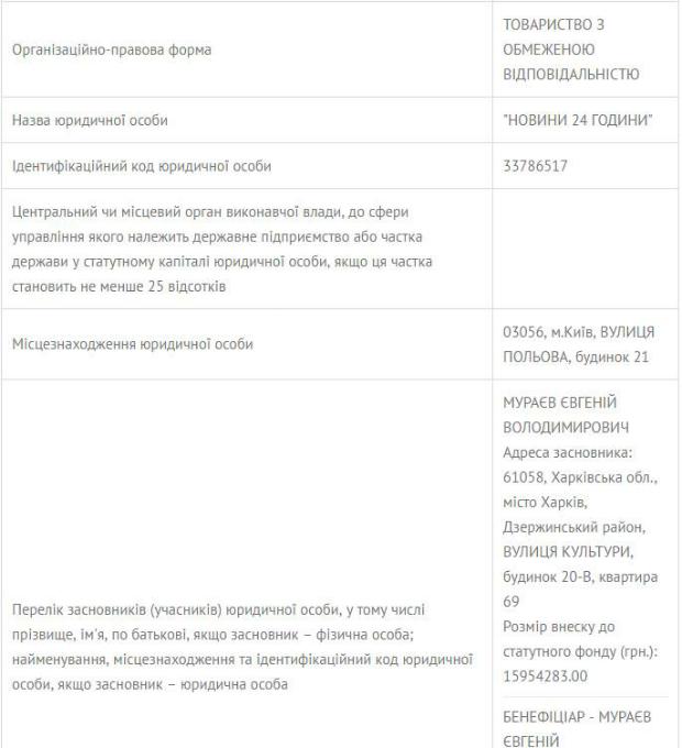 Євгеній Мураєв: ширма для бізнесу родини Азарова - фото 4