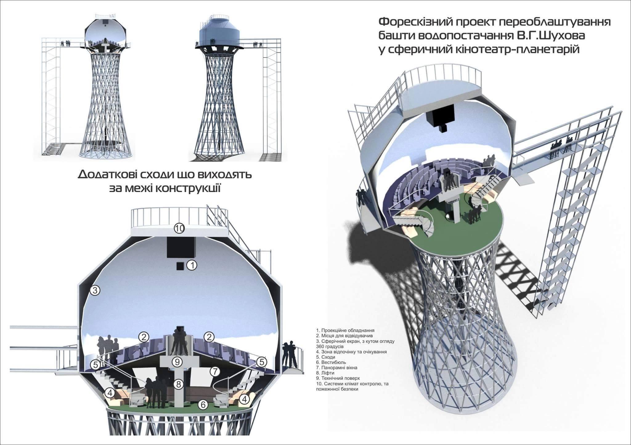 Миколаївців запрошують на екскурсію на історичну вежу Шухова