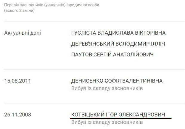 """Хто з людей Авакова отримував землю за """"кооперативною схемою"""" Кернеса - фото 2"""