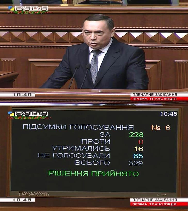 Патріот Коломойський та чому на боротьбу з корупцієй потрібні кулі, а не гроші - фото 3