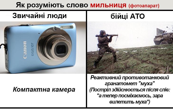Словник фронтового сленгу в картинках, Частина 2 - фото 1