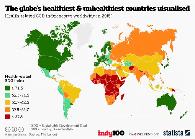 Названо найбільш здорові і нездорові країни світу - фото 1