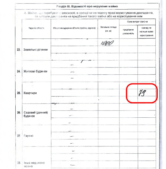 Українцям так не жити: прокурор Київської області орендує квартиру за 79 гривень на рік  - фото 2