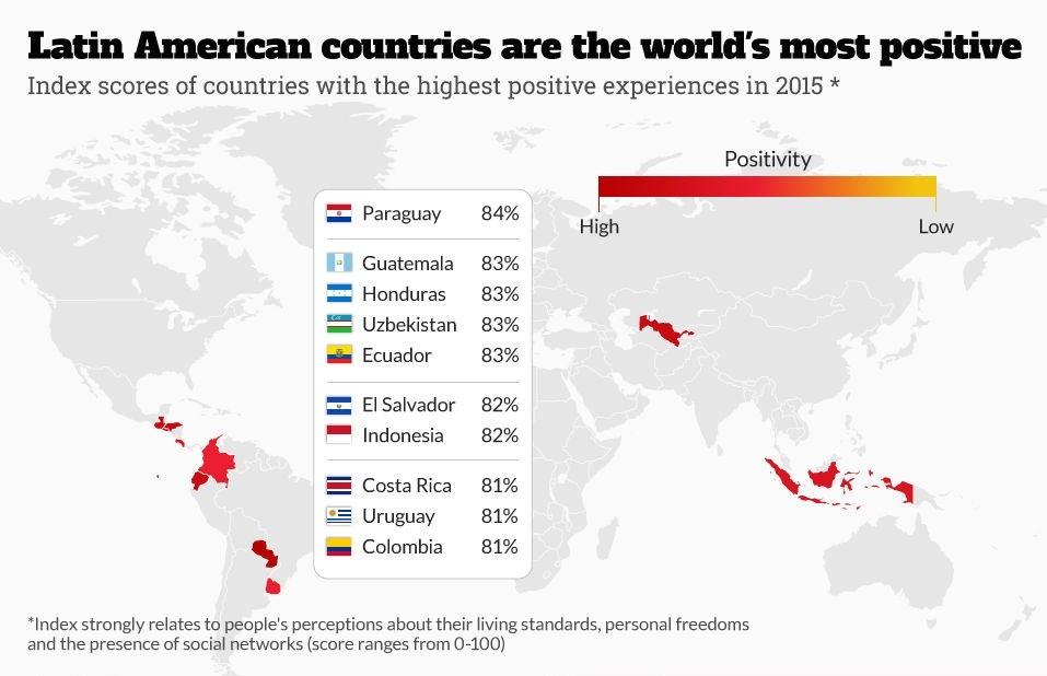 Став відомий рейтинг найпозитивніших країн світу - фото 1