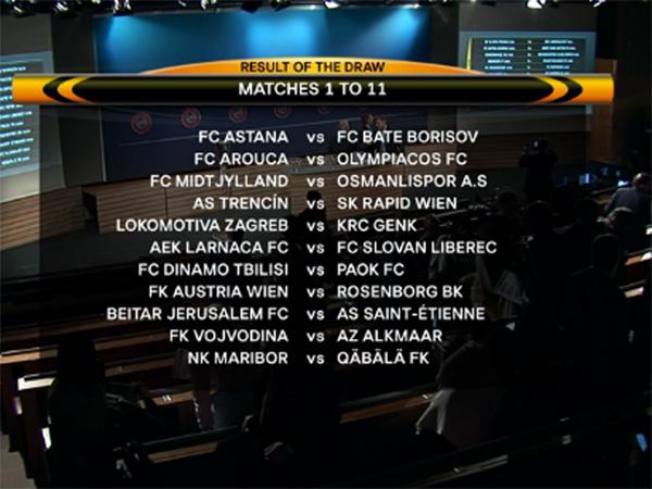 """Ліга Європи. Результати жеребкування для """"Шахтаря"""" та інших команд - фото 1"""