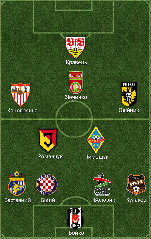 Як виглядає збірна України з гравців, що грають за кордоном (ІНФОГРАФІКА) - фото 1