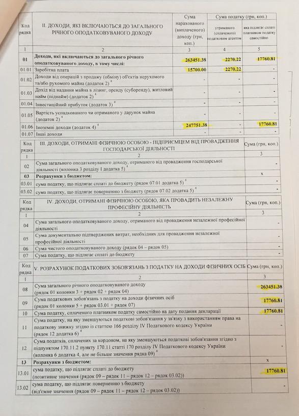 Лещенко, Притула та Топольська за 18 років заробили менше, ніж коштує його квартира (ДОКУМЕНТ) - фото 14