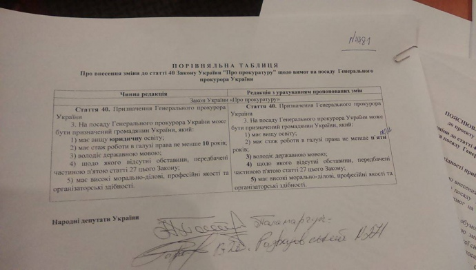 """У Раді рекомендували схвалити """"закон під Луценка"""" - фото 1"""