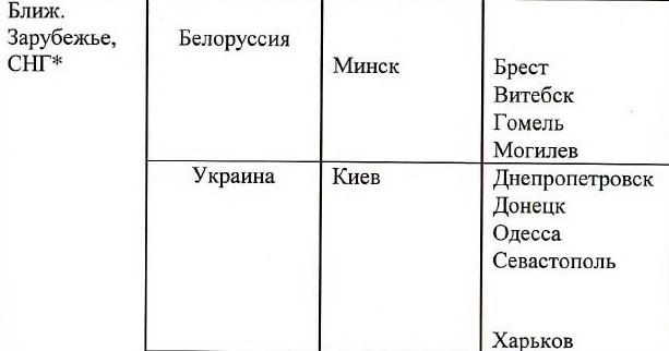 У Кремлі не визнають анексію Криму (ДОКУМЕНТ) - фото 1