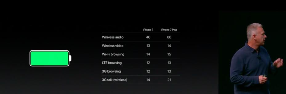 Що собою являє iPhone-7 - фото 2