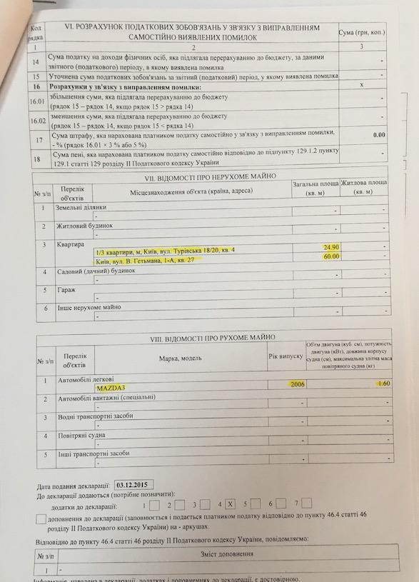 Лещенко, Притула та Топольська за 18 років заробили менше, ніж коштує його квартира (ДОКУМЕНТ) - фото 15
