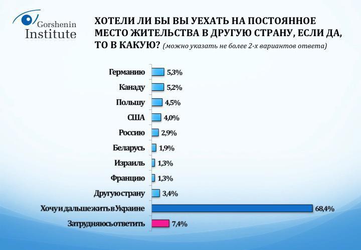 Українці назвали країну-друга та ворога №1 - фото 4