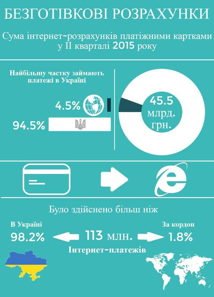 Нацбанк знизить частку готівки в економіці до 12% - фото 1