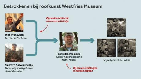 Наливайченка і Тягнибока звинувачують у вимаганні викупу за 24 картини голландських художників - фото 1