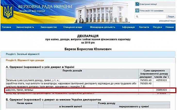 "Як Береза ""навигравав"" 3 млн гривень (ФОТОЖАБИ) - фото 1"