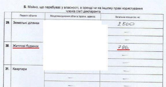 """Журналісти знайшли під Києвом """"будинок відпочинку"""" Кличка (документи, відео) - фото 3"""