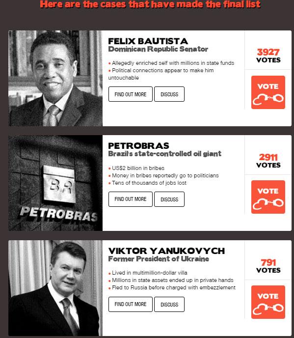 Янукович посів 3-тє місце серед корупціонерів світу - фото 1
