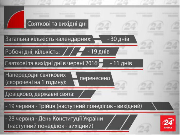 Программа для создания визиток плакатов календарей