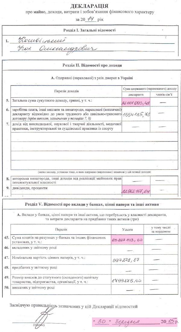 Лещенко: Команда Авакова вивела в Панаму  млн (ДОКУМЕНТ) - фото 1