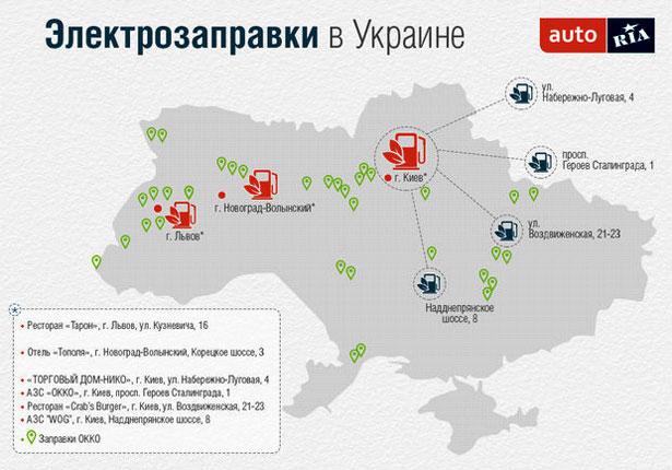 Коли в Україні почнеться навала електромобілів (ФОТО) - фото 2