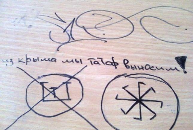 Як окупанти виживають корінний народ з Криму - фото 4