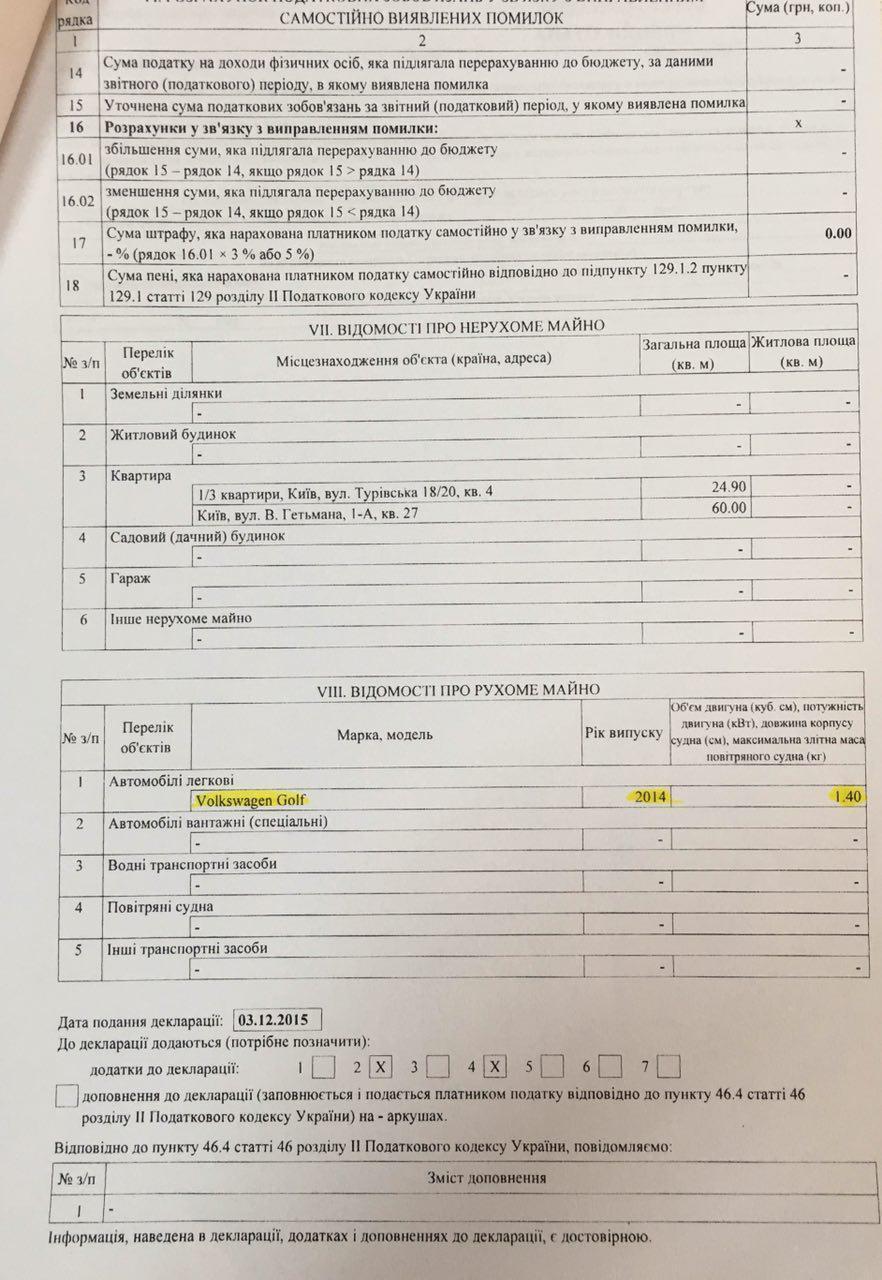 Лещенко, Притула та Топольська за 18 років заробили менше, ніж коштує його квартира (ДОКУМЕНТ) - фото 19