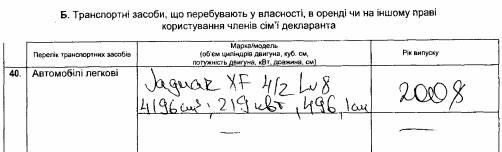 Стало відомо, скільки мільйонів та авто задекларував Порошенко (ДОКУМЕНТ) - фото 6