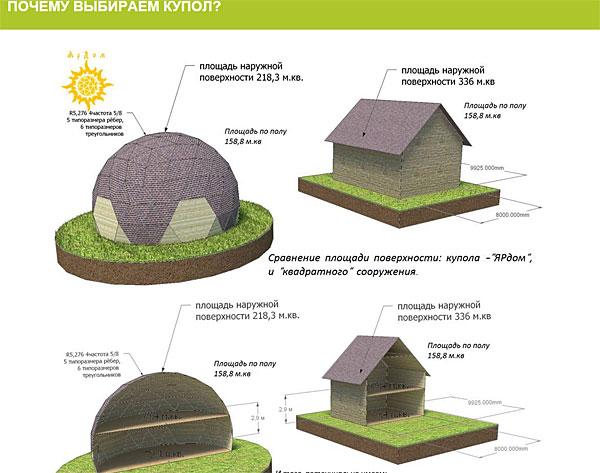 Українці навчать, як побудувати власний будинок за  тис. - фото 2