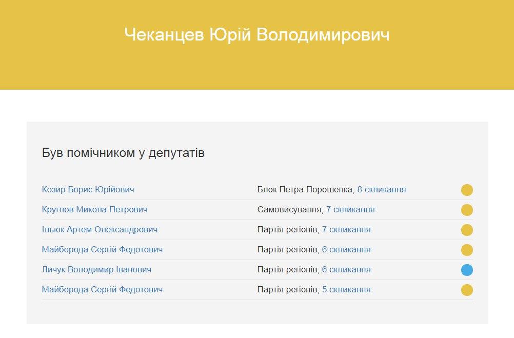 """За """"чорною бухгалтерією"""" Миколаївщина отримала від """"регіоналів"""" $1,5 млн - фото 5"""