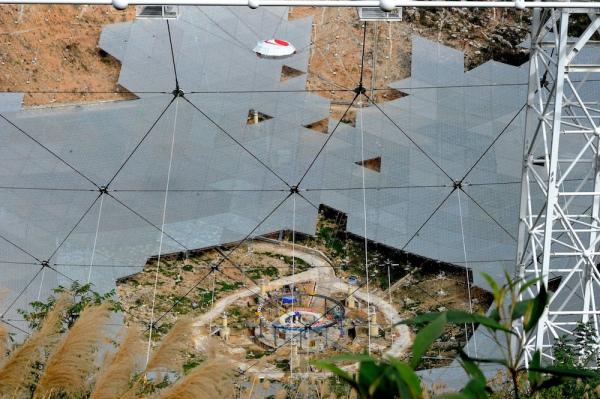 У Китаї будують найбільший телескоп, щоб знайти інопланетян - фото 2