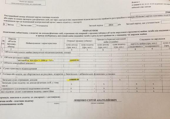 Лещенко, Притула та Топольська за 18 років заробили менше, ніж коштує його квартира (ДОКУМЕНТ) - фото 21