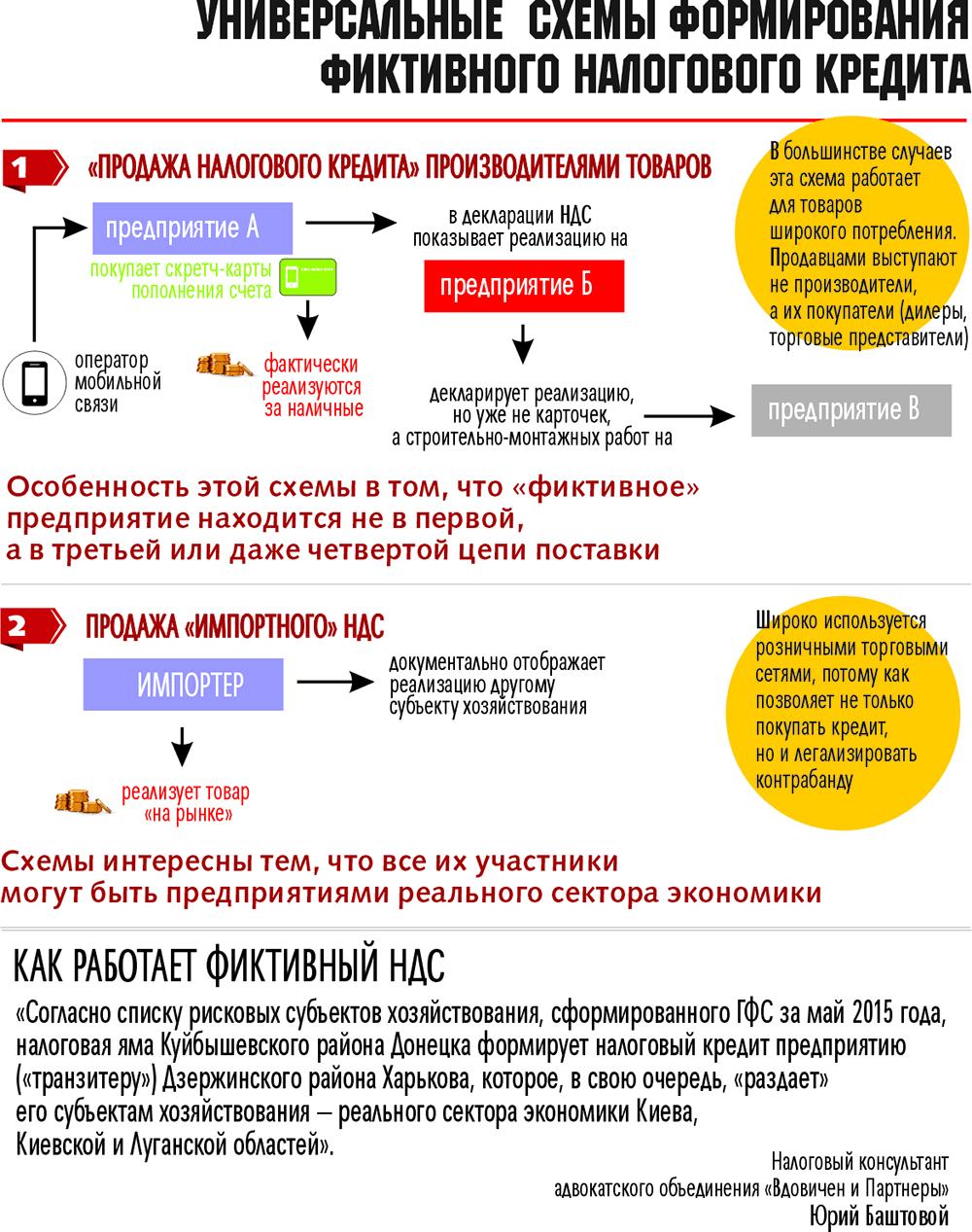 """Яценюк починає чергову фіктивну блокаду """"ДНР"""" - фото 1"""