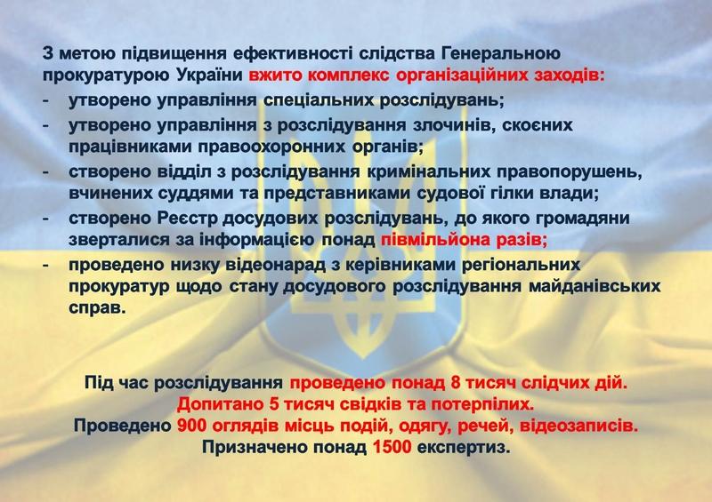 """ГПУ наочно показали, як Янукович """"зачищав"""" Майдан (ІНФОГРАФІКА) - фото 2"""