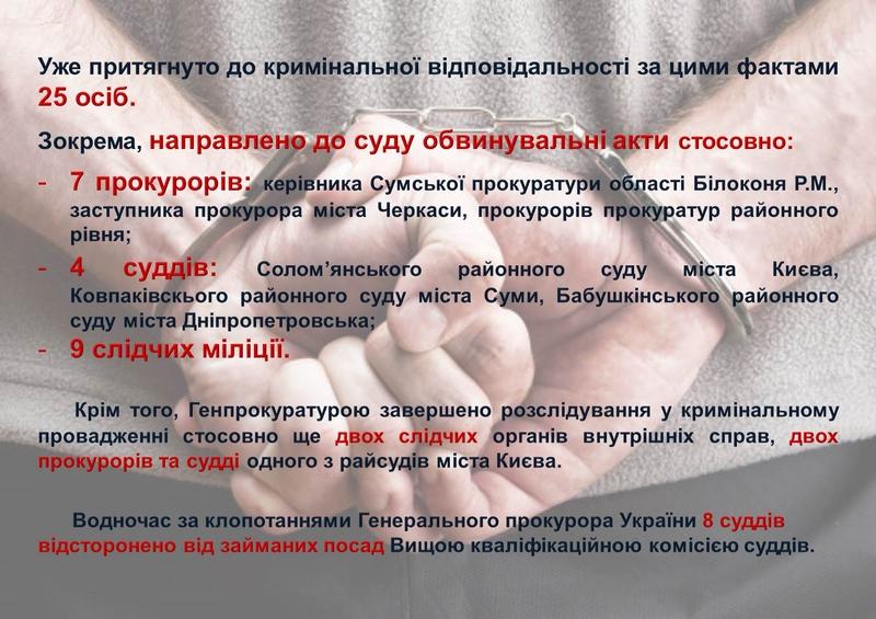 """ГПУ наочно показали, як Янукович """"зачищав"""" Майдан (ІНФОГРАФІКА) - фото 11"""