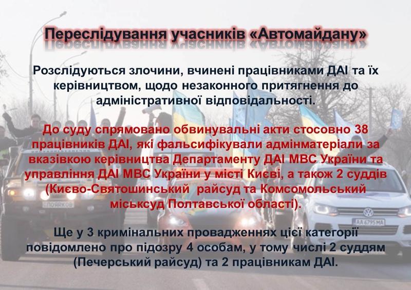 """ГПУ наочно показали, як Янукович """"зачищав"""" Майдан (ІНФОГРАФІКА) - фото 13"""