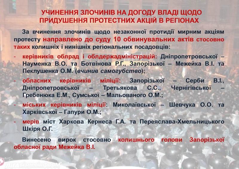 """ГПУ наочно показали, як Янукович """"зачищав"""" Майдан (ІНФОГРАФІКА) - фото 23"""