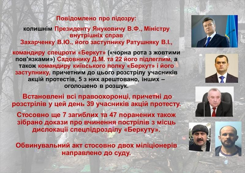 """ГПУ наочно показали, як Янукович """"зачищав"""" Майдан (ІНФОГРАФІКА) - фото 31"""